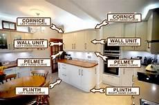 Kitchen Cabinet Definition What Is Cornice Pelmet Plinth Diy Kitchens Advice