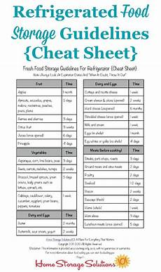 Refrigerator Food Storage Chart Refrigerated Food Storage Guidelines How Long Food Stays