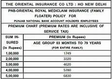 pnb oriental health insurance premium chart pnb oriental royal mediclaim policy a review