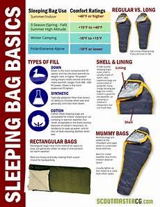 el arte de la supervivencia sleeping bag basics