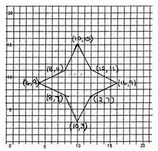 Graph Paper Star A Cartesian Puzzle Nrich Maths Org