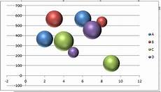Using Bubble Charts In Excel How To Change Bubble Chart Color Based On Categories In Excel