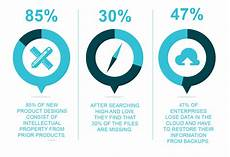 Data Loss Data Loss Costs More Than Money