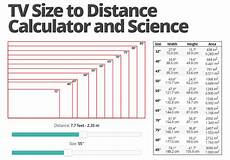 Tv Size Distance Chart Tv Size To Distance Calculator Also Specifies Approximate