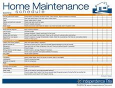 House Maintenance Checklist Home Maintenance Schedule Real Estate In 2019 Home