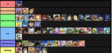 Super Smash Bros Character Chart Ike Matchup Chart Spring 2018 Smashbros