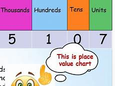Powerpoint On Place Value Place Value Power Point Presentation And Worksheet Whole