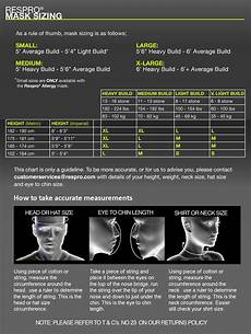Respirator Mask Size Chart Respro 174 Masks Faq What Size Mask Do I Need Respro