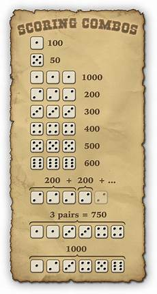 Farkle Point Chart How To Play Farkle Dice Smart Box Games
