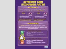30 best images about Business Studies Posters on Pinterest