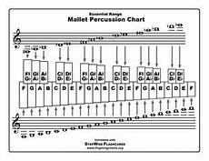 Orchestra Bells Note Chart Pin On Beginning Band Amp Orchestra