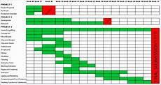 Production Schedule Excel Printable Manufacturing Production Schedule Template