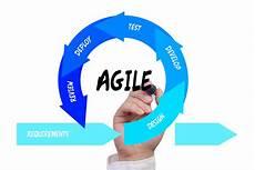 Agile Software Agile Software Development We Ve Come Full Circle