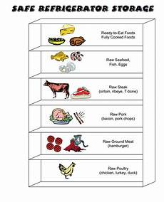 Restaurant Refrigerator Storage Chart Meats Confessions Of A Big Chain Retail Employee