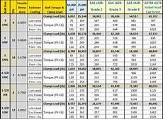 Tamiya Bearing Size Chart Npt Thread Torque Table Www Microfinanceindia Org