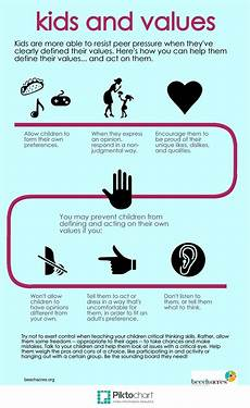 Peer Pressure Chart Help Kids Resist Peer Pressure Infographic Peer