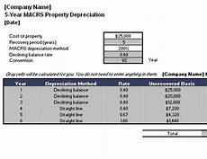 Macrs Excel Macrs Property Depreciation