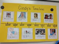 Timeline Pictures Timeline Project Another Cute Way To Practice Creating