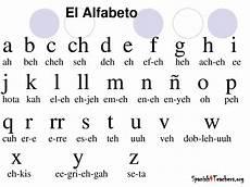 Alphabet In Spanish Spanish With Se 241 Ora Doak El Abecedario