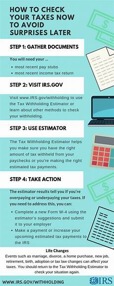 paycheck estimator 2020 irs new paycheck withholding estimator should reduce tax