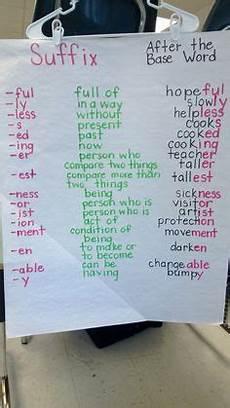 Affixes Chart 100 Best Prefix Suffix Endings Images Prefixes