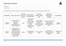Stakeholder Analysis Template Stakeholder Analysis Template Ape