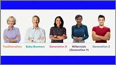 Generation Y Workforce Hr Has To Deal With Five Generations
