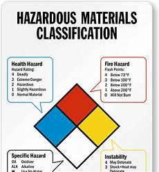 13 Unique Hazmat Classifications Chart