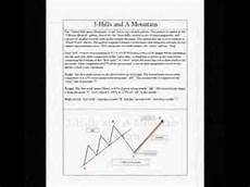 Trade Chart Patterns Like The Pros Quot Trade Chart Patterns Like The Pros Quot Book By Suri Duddella