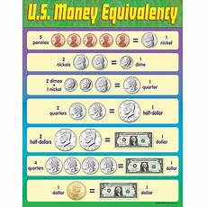 Learning Money Chart U S Money Equivalency Learning Chart T 38274 Trend