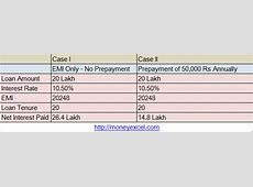 Home loan calculator with prepayment option, combination