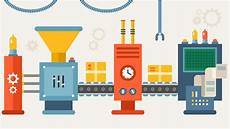 Production Process Improving Productivity In Manufacturing Collaboration Is