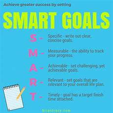 Example Of Goals Smart Goals 101 Goal Setting Examples Templates Amp Tips