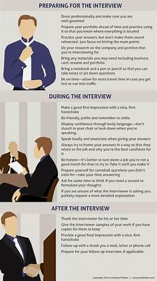 Best Way To Look For A Job 22 Graphic Design Interview Job Tips Questions Amp Answers