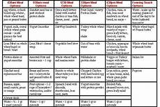 Vegetarian Diet Chart For Weight Gain For Female Pin On Weight Gain Meal Plans