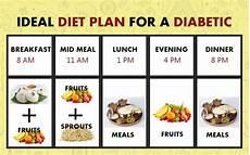 Food Chart For Diabetic Chart 1 The Sugar Knocker Blog
