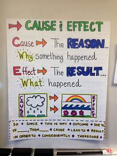 Cause And Effect Chart Cause And Effect With Images Ela Anchor Charts