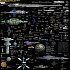 Ship Size Comparison Chart Sci Fi Ships Size Which Is The Bigger The Brick In The Sky