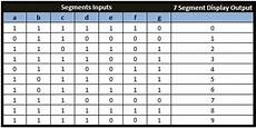 7 Segment Display Chart Seven Segment Displays 7 Segment Pinout Types And