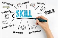 Skills To Have 7 Skills Your Instructors And Trainers Must Have Hr