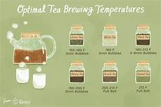 Tea Brewing Temperature Chart Fahrenheit Tea Brewing Water Temperature Guide