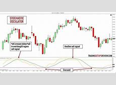 Technical Analysis Trading Making Money With Charts Pdf