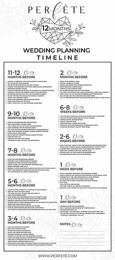 Wedding Plan Timeline Checklist 12 And 6 Month Wedding Planning Checklist Perfete