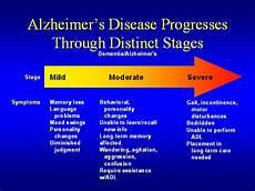 Alzheimers Stages Chart Alzheimer S Disease Progresses Through Distinct Stages