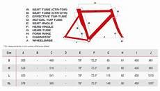 Trek Speed Concept Size Chart Trek Speed Concept 9 5 Triathlon Bike 2016 Sigma Sports