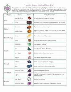 Stone Meanings Chart Pictures Of Healing Yozenity Chakra Healing Stones Chart