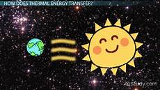 What Are Some Examples Of Light Energy Thermal Energy Lesson For Kids Definition Amp Examples