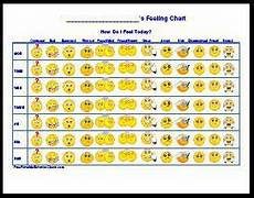 Mood Behavior Chart Emotions And Feelings Faces Charts Feelings Chart
