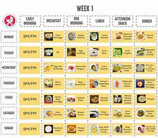 Diet Chart For Dinner 11 Months Baby Food Chart With Indian Recipes