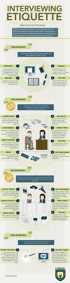 Job Etiquette Interview Etiquette A Complete Guide